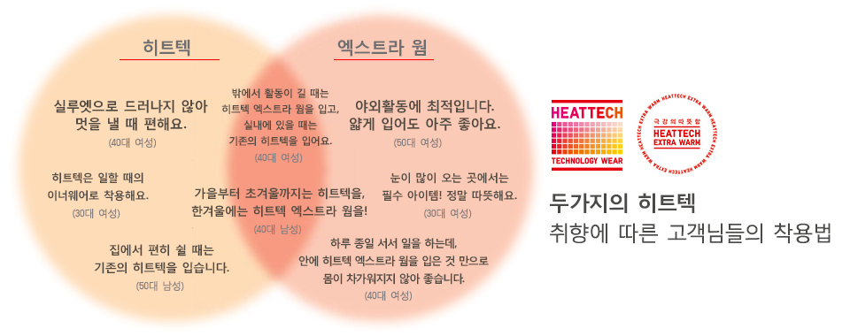 히트텍 / 엑스트라 웜